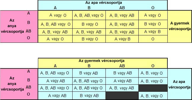 abotyping